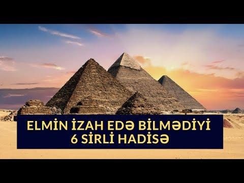 Elmin İzah edə