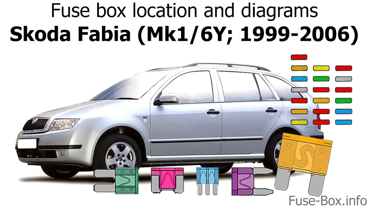fuse box location and diagrams skoda fabia mk1 6y 1999 2006  [ 1280 x 720 Pixel ]