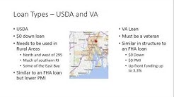 VA Loan and USDA Loan Calculation
