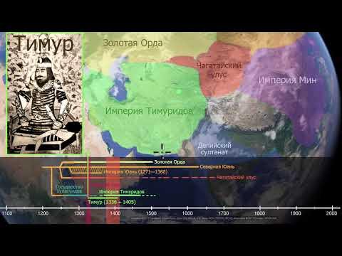 Тамерлан    Средневековье   Мировая История (11 видео)