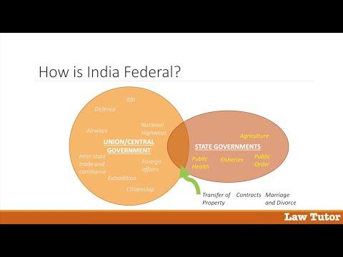 Indian Constitution for Dummies - Quasi-Federal Constitution