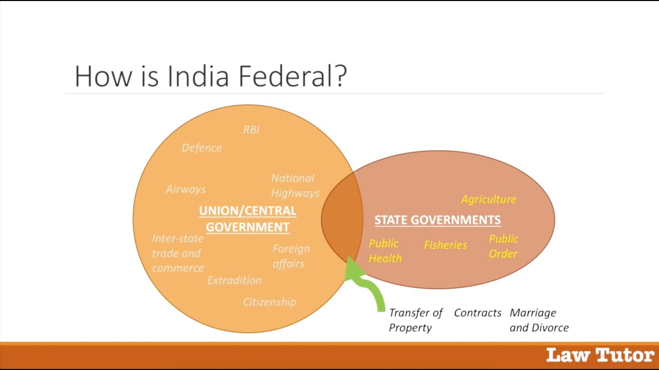 The Federal Map That Madhesis and Tharus Want