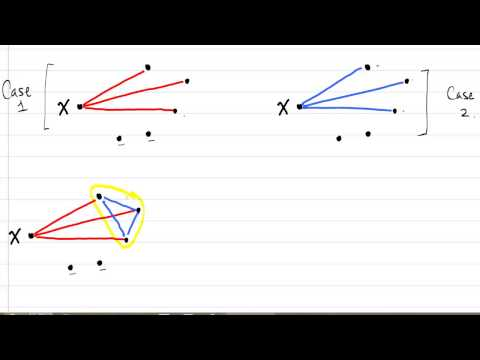 Proof by cases example: Three mutual friends/enemies theorem