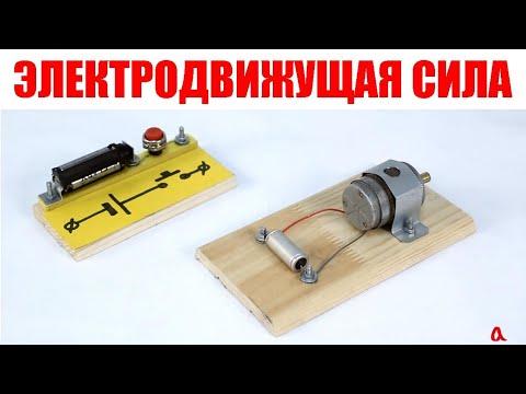 Электродвижущая сила (ЭДС)