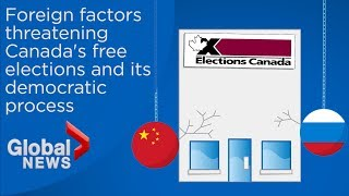 Election hacking: Factors threatening political voting and democracy