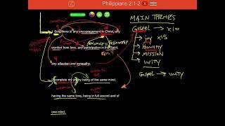 The Gospel Produces Unity - Philippians 2:1-2