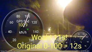 Junk 21.7 kg Weight Reduction Proton Gen 2 0-100 km/h Test | Cars thumbnail