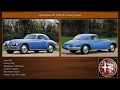 Classic Cars Collection: Alfa Romeo 1946-1950