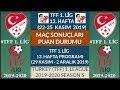 TFF 1. LİG 12. HAFTA MAÇ SONUÇLARI - PUAN DURUMU - 13. HAFTA PROGRAMI 19/20 TFF 1. League:Week 12
