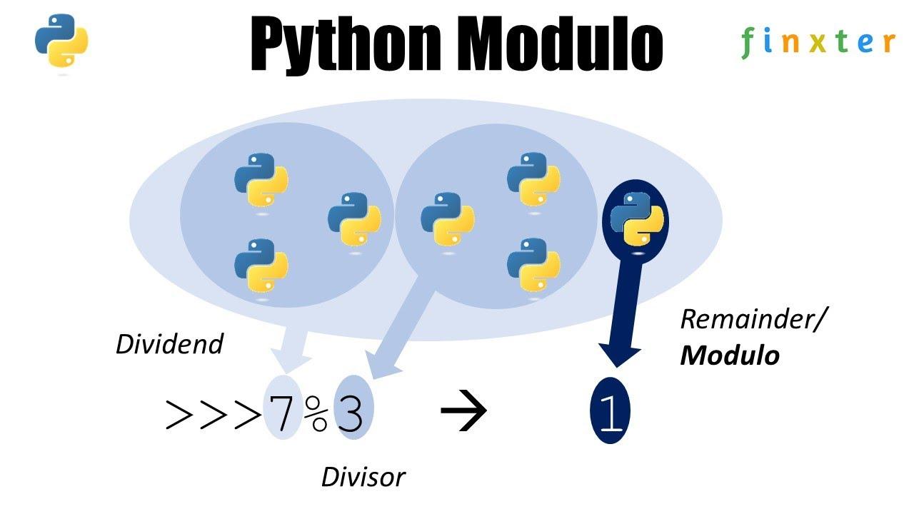 btc modulo online