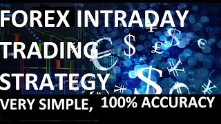 Forex Trading Strategy - Very simple,100% Accuracy
