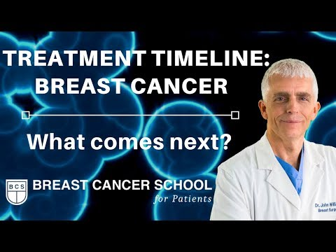 Treatment Timeline for Breast Cancer: The Steps Ahead