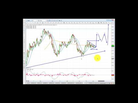Elliott Wave Analysis of Gold, Silver, GDX, as of 3rd June 2017.