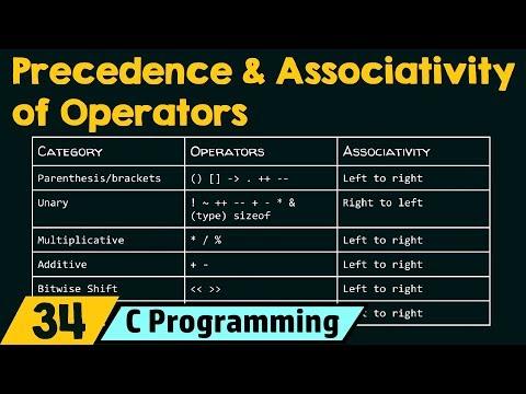 Operator Precedence in C and Operator Associativity