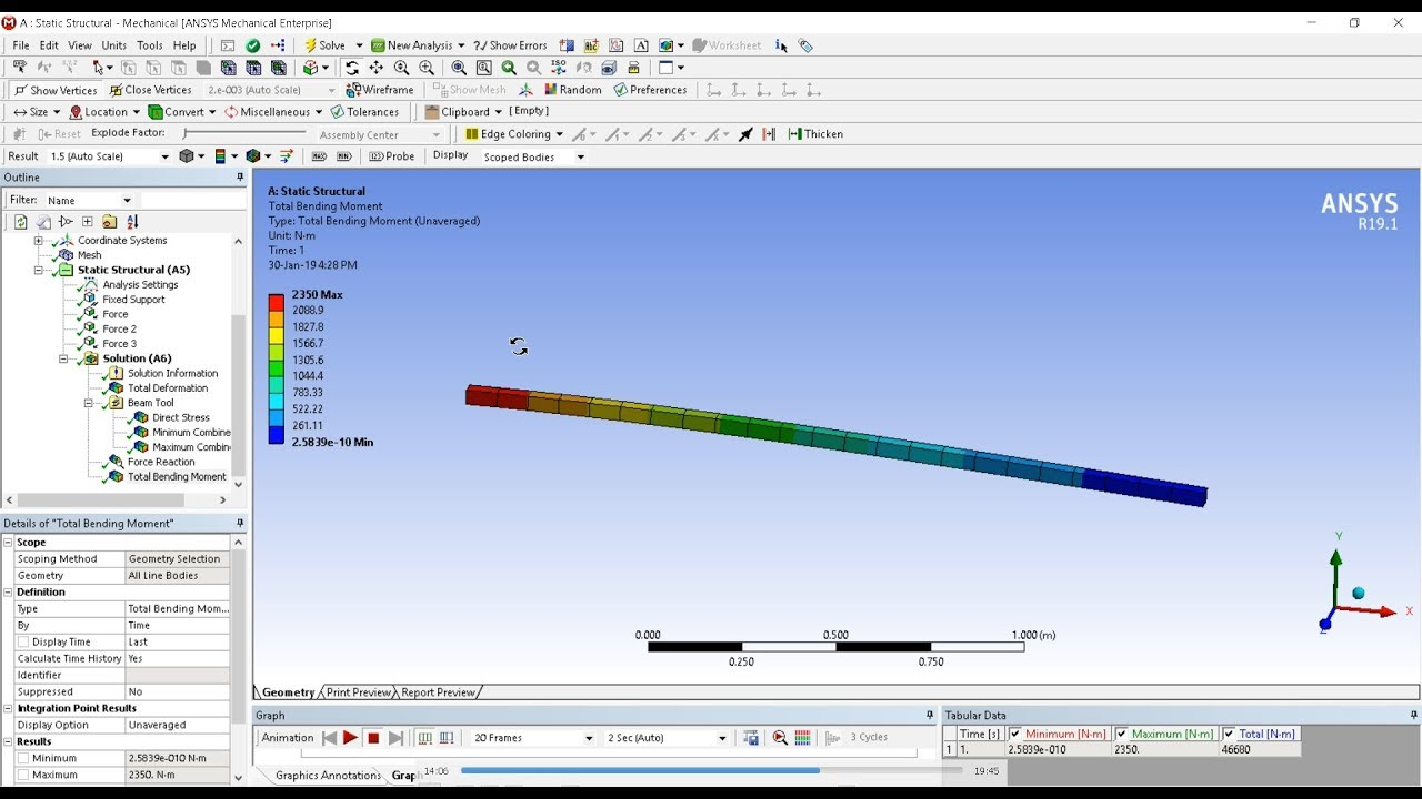 Ansys Workbench 1d Analysis Tutorial