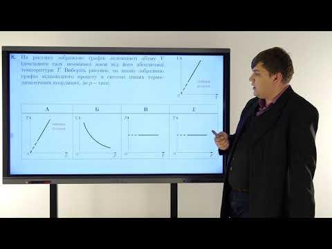 Відеоогляд тесту ЗНО 2019 з фізики