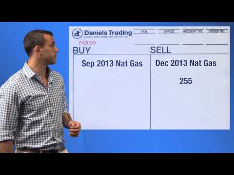 Strategy Spotlight - Futures Spread Breakdown (Commodity Trading)