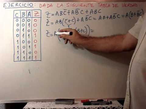 Clase 23 Resolucin de un Ejercicio dada la Tabla de Verdad  YouTube