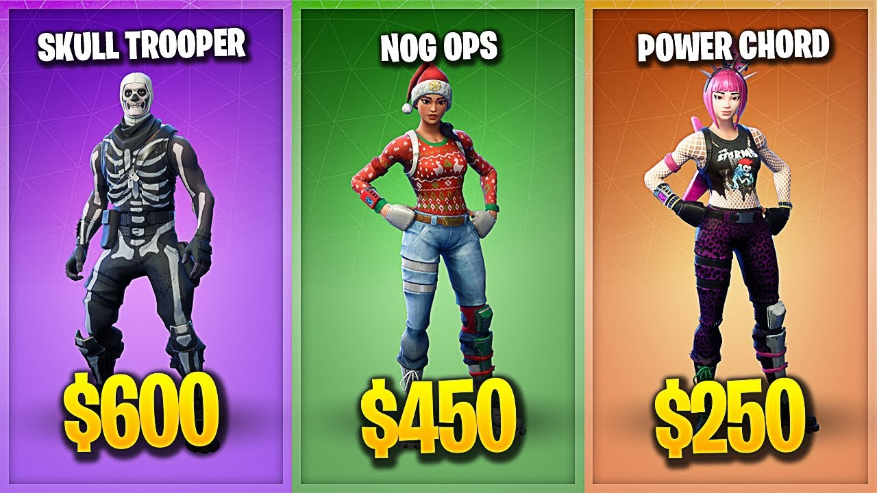 This is how much money i've spent on fortnite skins ...