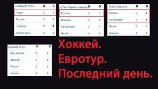 Россия – Чехия. Хоккей 2019. Еврохоккейтур. Чешские игры. Результаты. Итоговая Таблица.