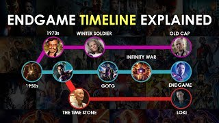 Avengers: Endgame: Full Time Travel And Parallel Timelines Finally Explained With This Map