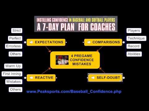 Baseball & Softball Confidence: 4 Top Confidence-K...