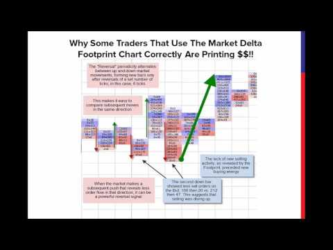 Webinar 2 Why Some Traders That Use The Market Delta Footprint Chart Correctly Are Printing $$!!