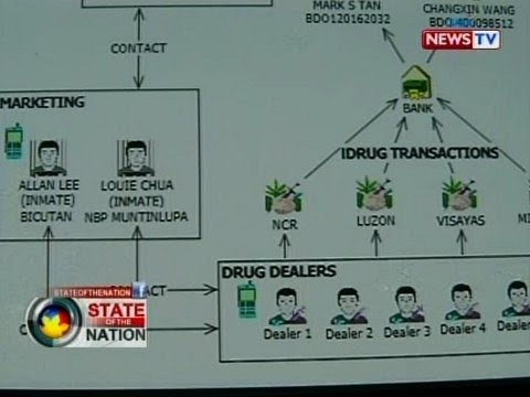 Ilang pulitiko, taga PDEA at Malacañang, sangkot umano sa pagbibigay ng proteksyon sa mga drug group