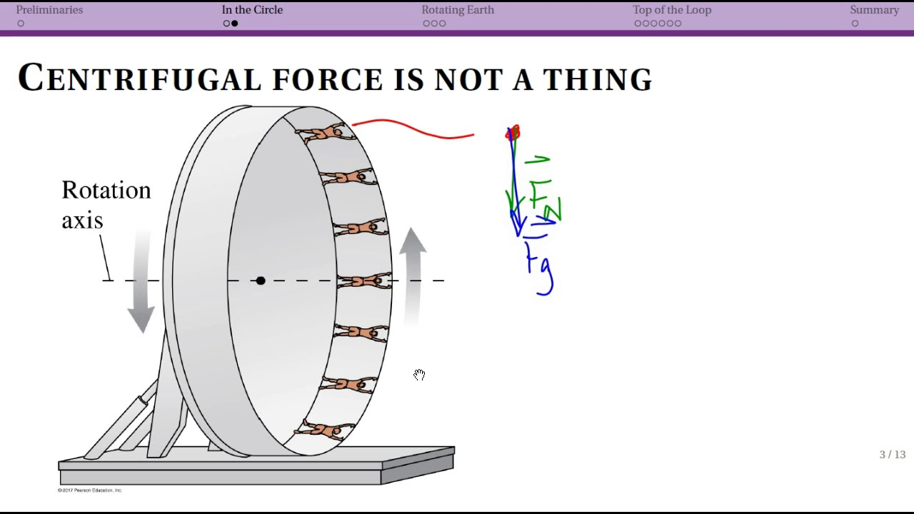 Circular Reasoning: Intro and Non-Inertial Reference Frames - YouTube
