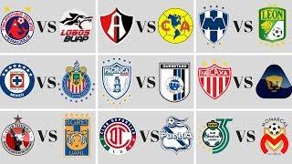 Mis PREDICCIONES para la JORNADA 2 LIGA MX torneo CLAUSURA 2019