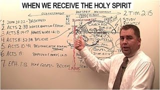 When We Receive the Holy Spirit