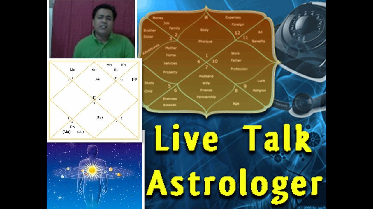 Learn Free Vedic astrology on Astrologyimage.com - YouTube