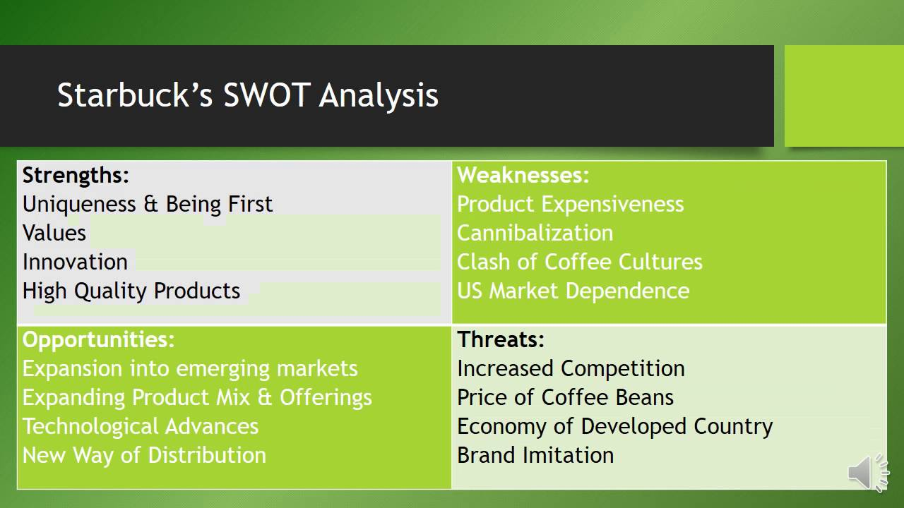 swot matrix for starbucks Strategic management insight is the place where you can find the most comprehensive information on strategic management subject online.