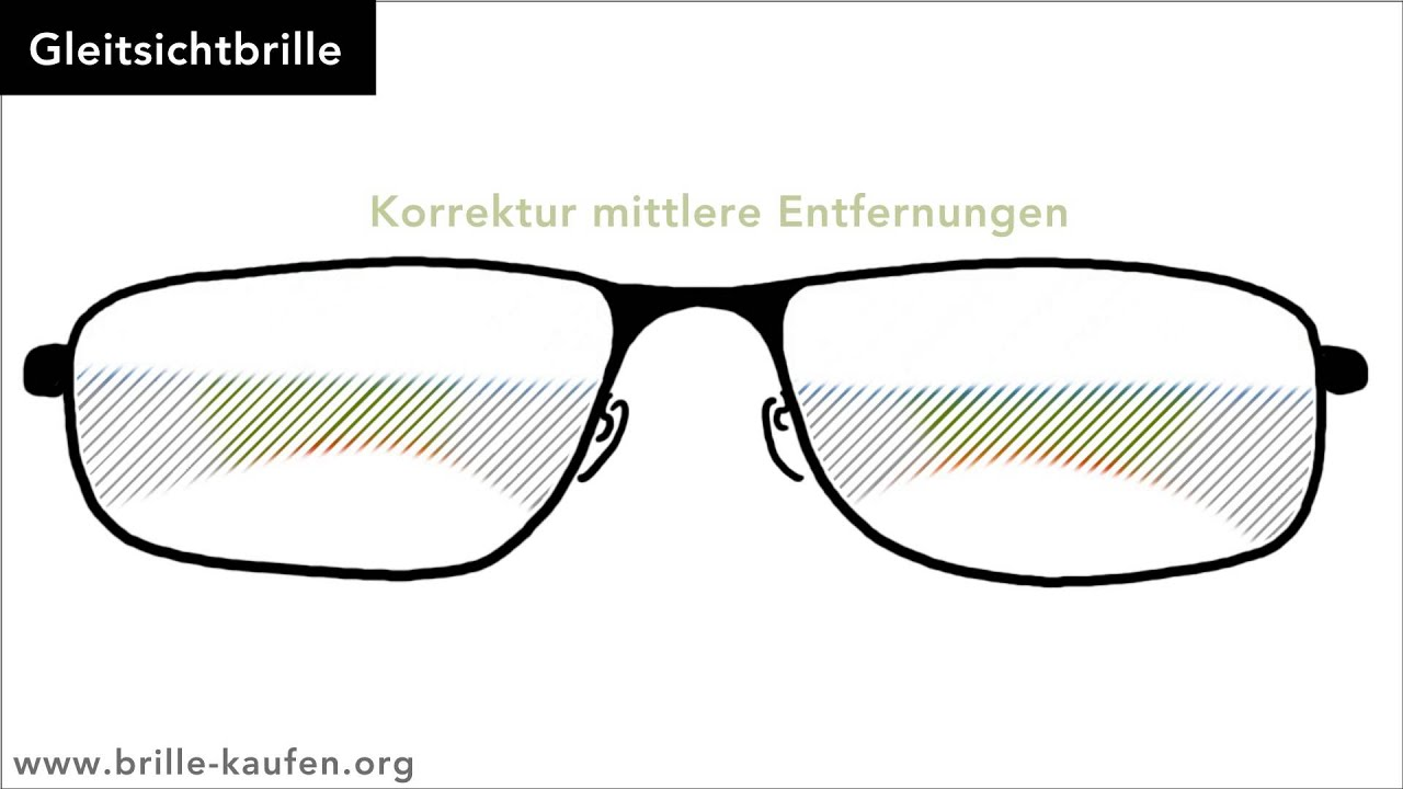 Gleitsichtbrille Was Ist Das