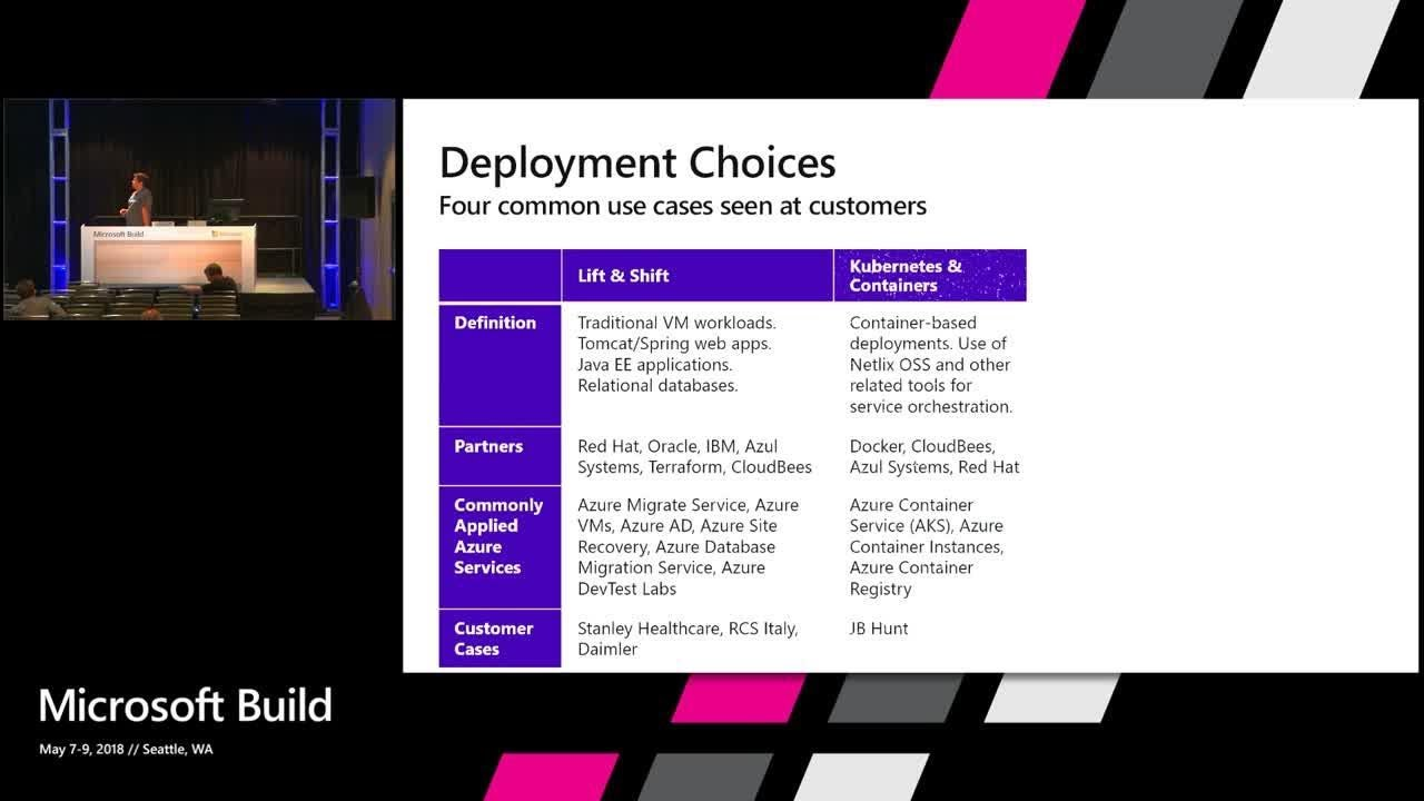 Java App Hosting: Choices! : Build 2018