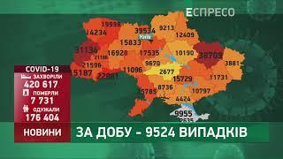 Коронавірус в Украі ні статистика за 4 листопада