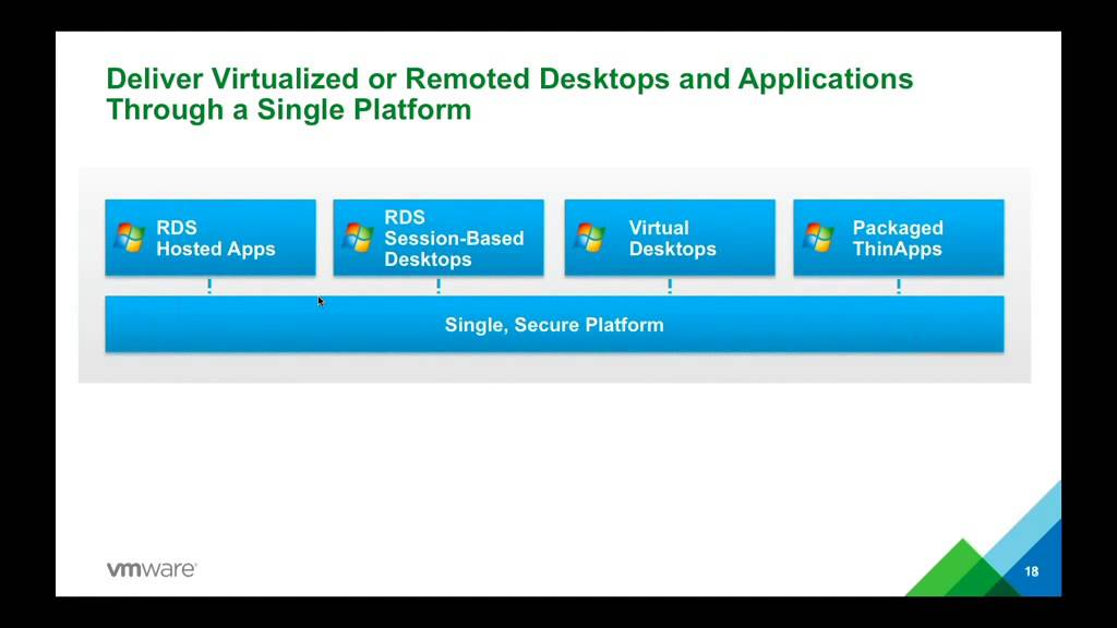 vmware certification cbt nuggets free
