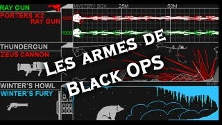 Guide ultime : Les armes de Black OPS