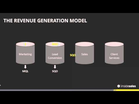 The Revenue Generation Model