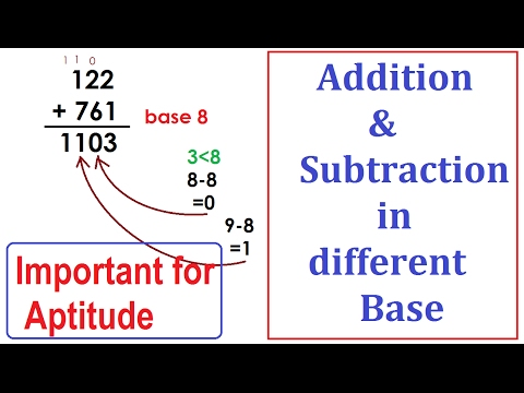 Addition & Subtraction in different Base | Base System | Aptitude