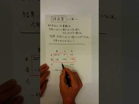 タカタ先生のガチ授業【SPI】【損益算(人数)】