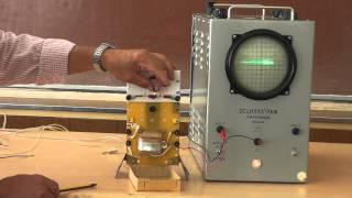электромагнитная индукция, правило Ленца