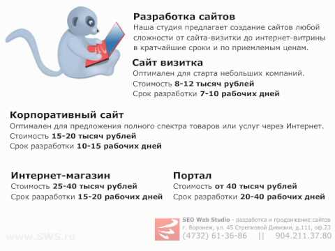 Гостиницы Воронежа с конференц залами и wifi. Бенефит