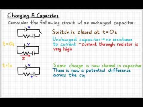 AP Physics 2 - Capacitors in Circuits