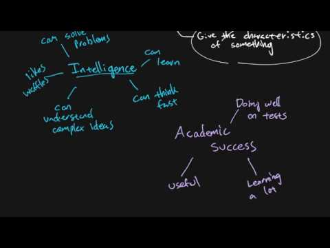 Research Methods - Chapter 03  - Conceptual Definitions