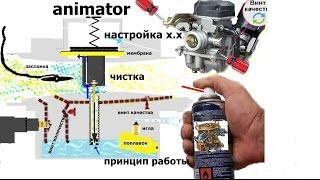 Карбюратор - почистить,отрегулировать Х.Ход,принцип работы. Animation