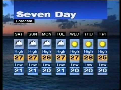 WIN News Sunshine Coast March 23, 2007