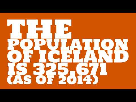 What is the population of Iceland?