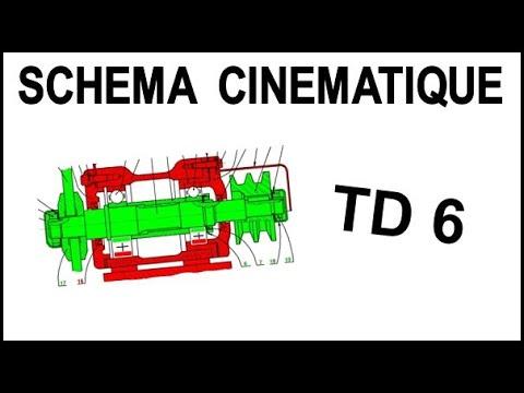 Schéma Cinématique - TD 6 -  DESSIN INDUSTRIEL
