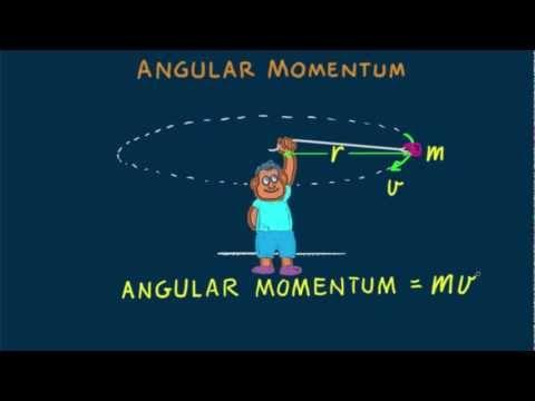 Hewitt-Drew-it! PHYSICS 43. Angular Momentum